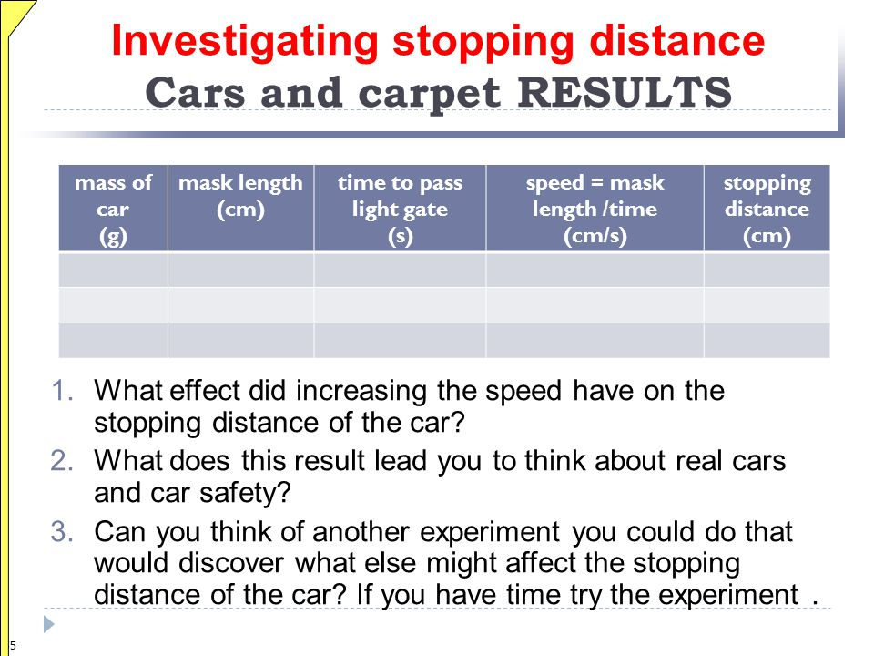 Investigating stopping distance Cars and carpet RESULTS
