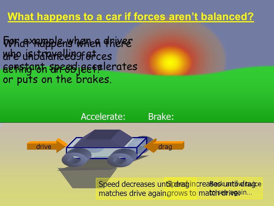 What happens to a car if forces aren't balanced