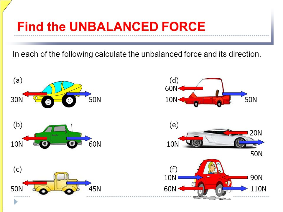 Find the UNBALANCED FORCE