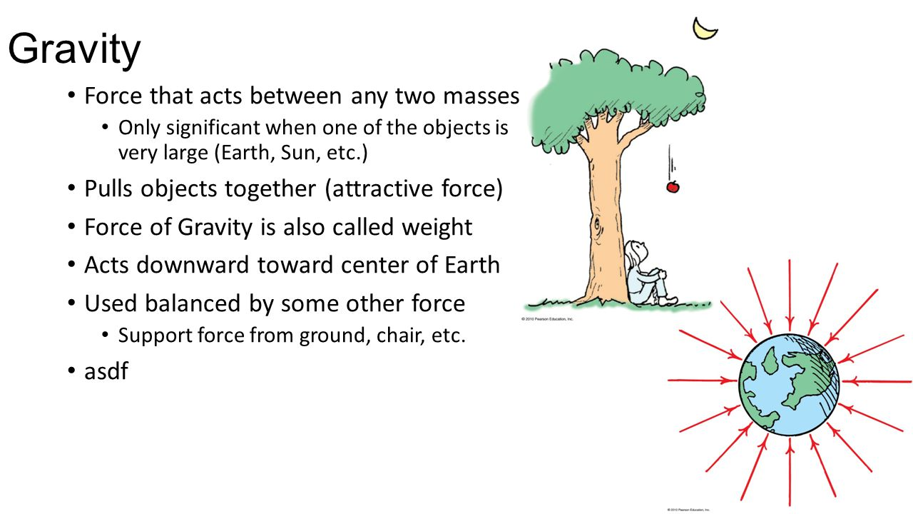 Gravity Force that acts between any two masses