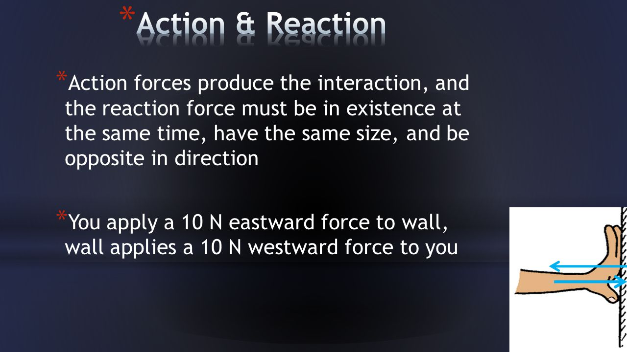 Action & Reaction
