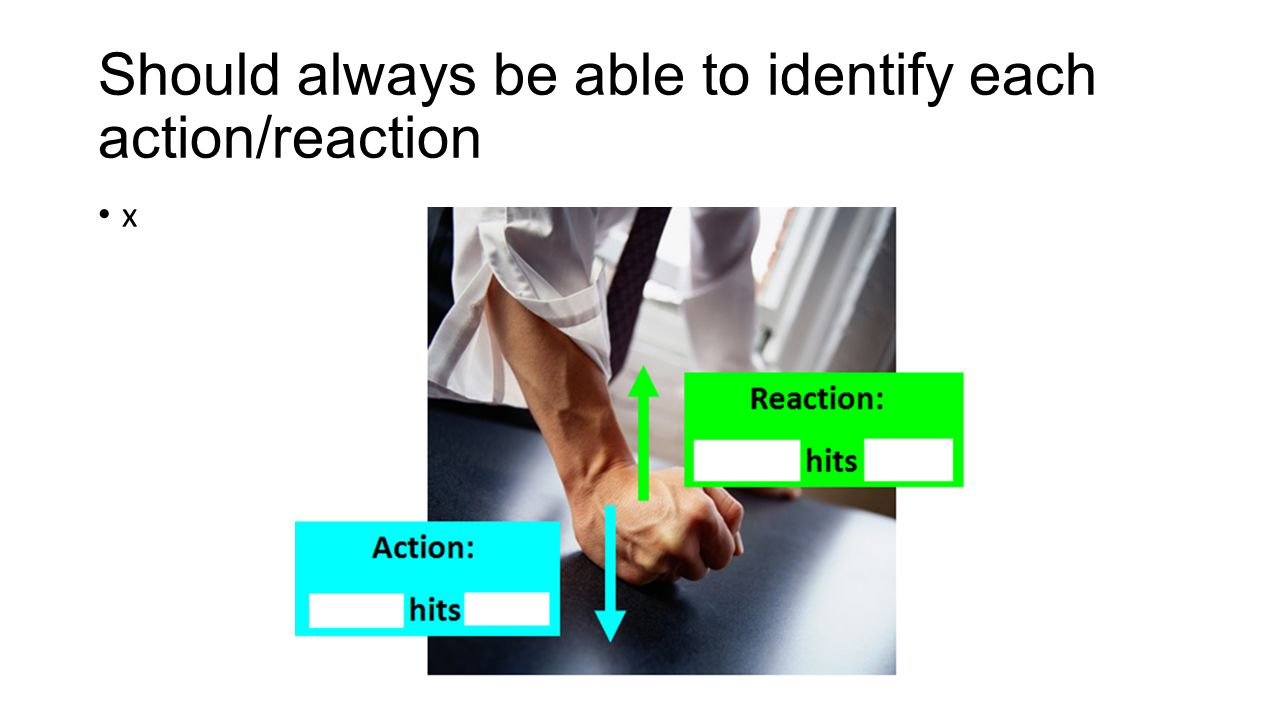 Should always be able to identify each action/reaction