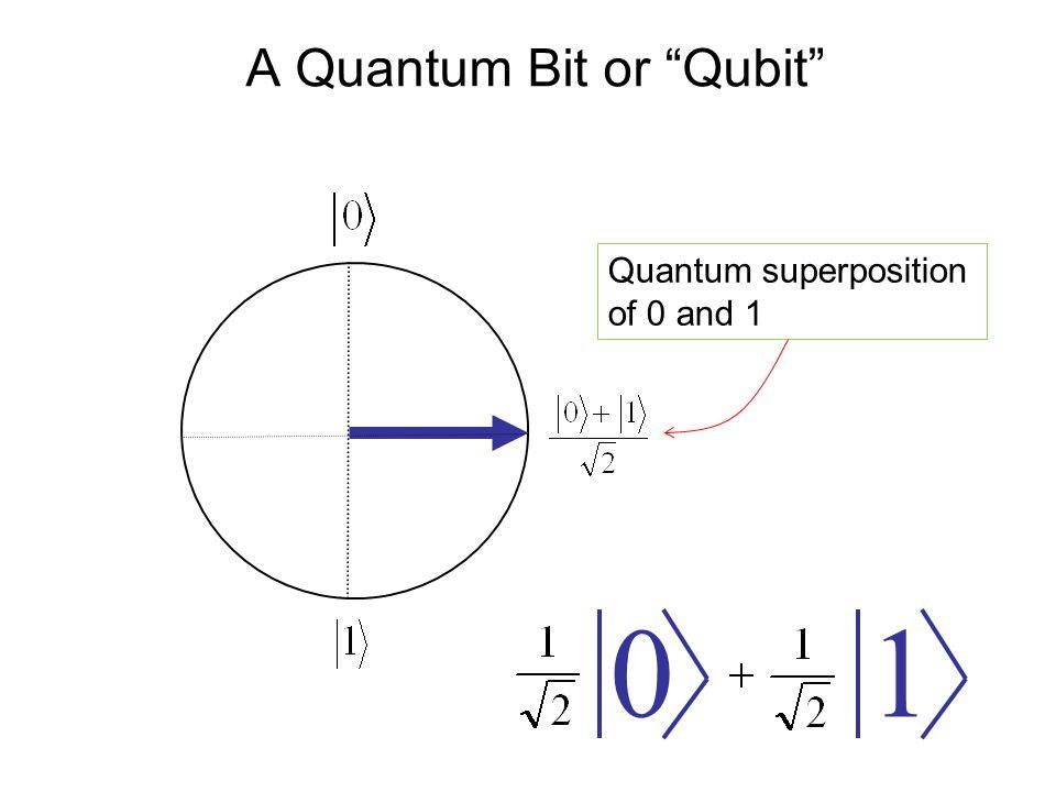 A Quantum Bit or Qubit
