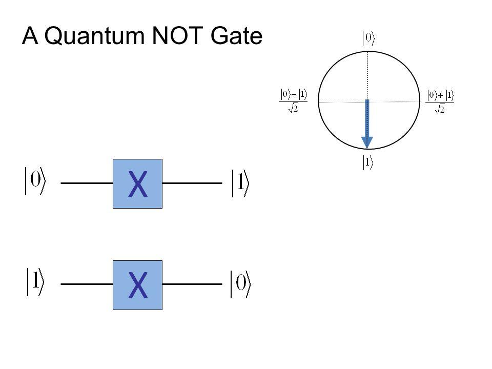 A Quantum NOT Gate X X