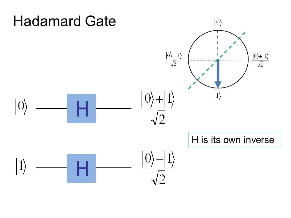 Hadamard Gate H H is its own inverse H