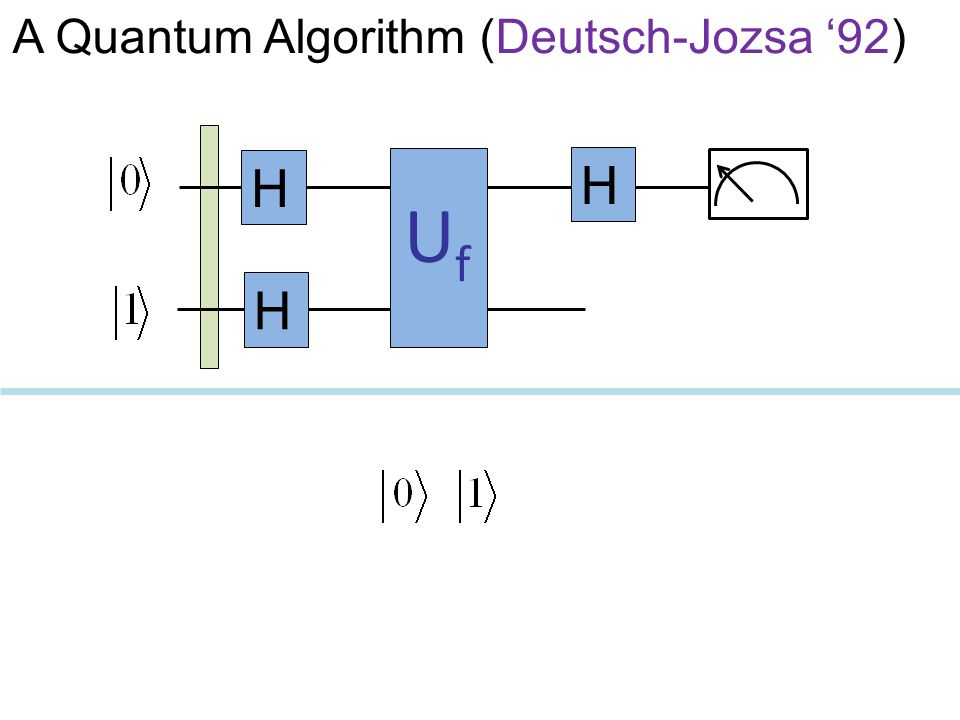 A Quantum Algorithm (Deutsch-Jozsa '92)