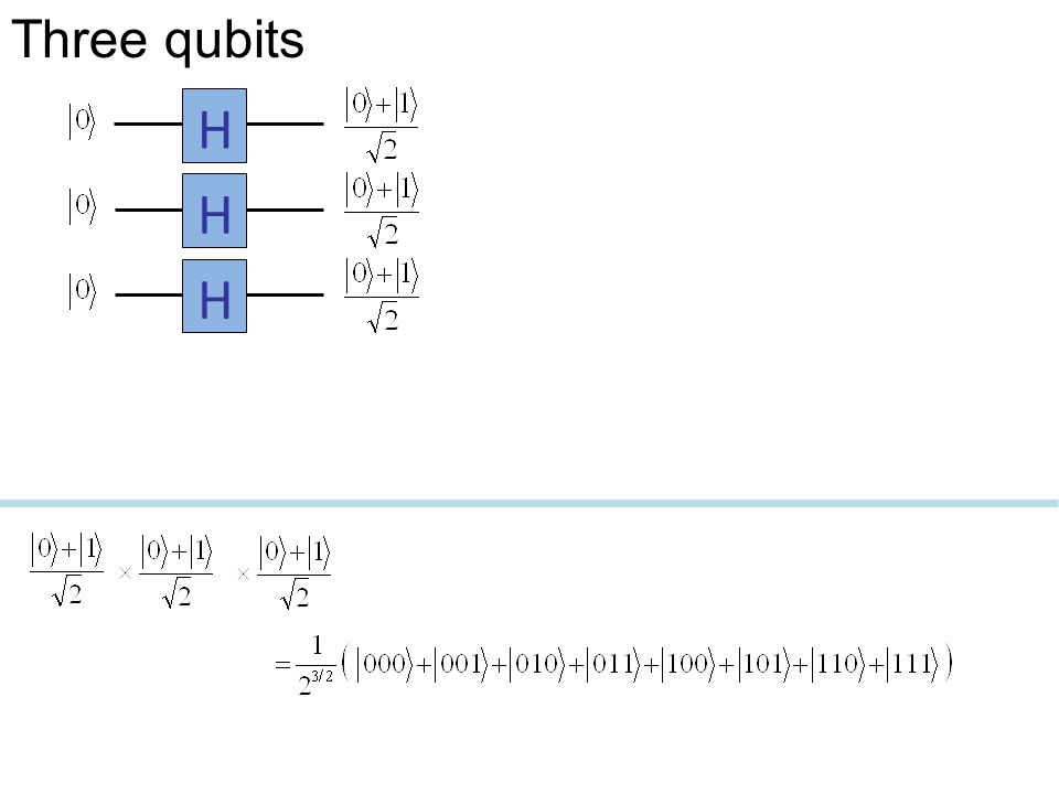 Three qubits H H H