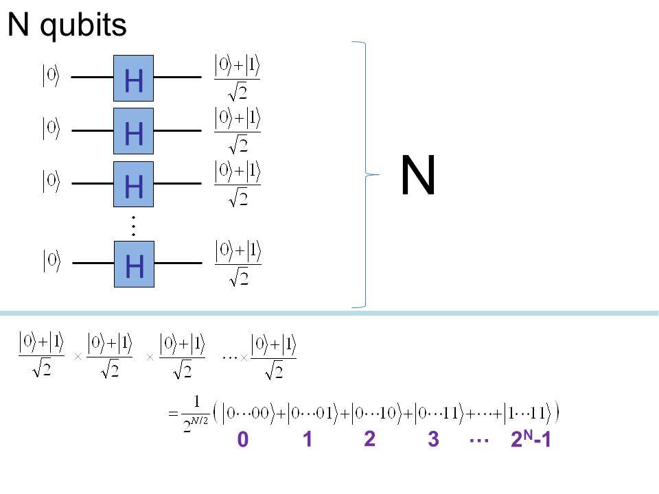 N qubits H H N H H … 1 2 3 2N-1