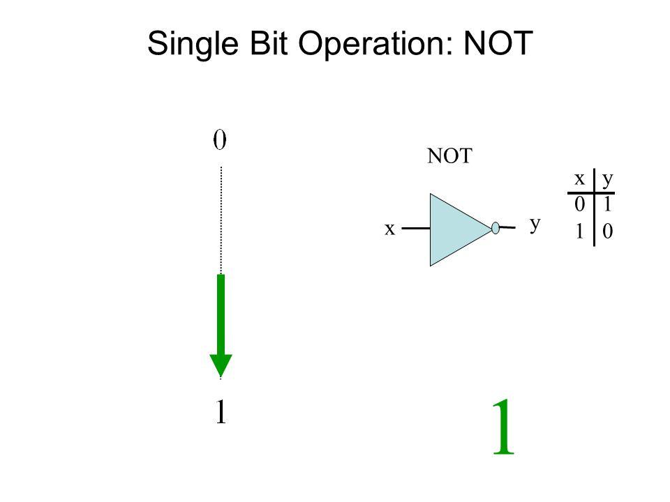 Single Bit Operation: NOT