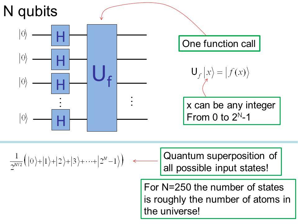 Uf H H H H N qubits One function call x can be any integer