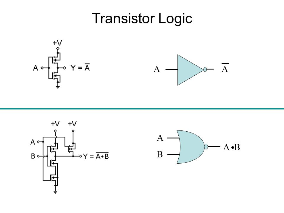Transistor Logic A A A A B B