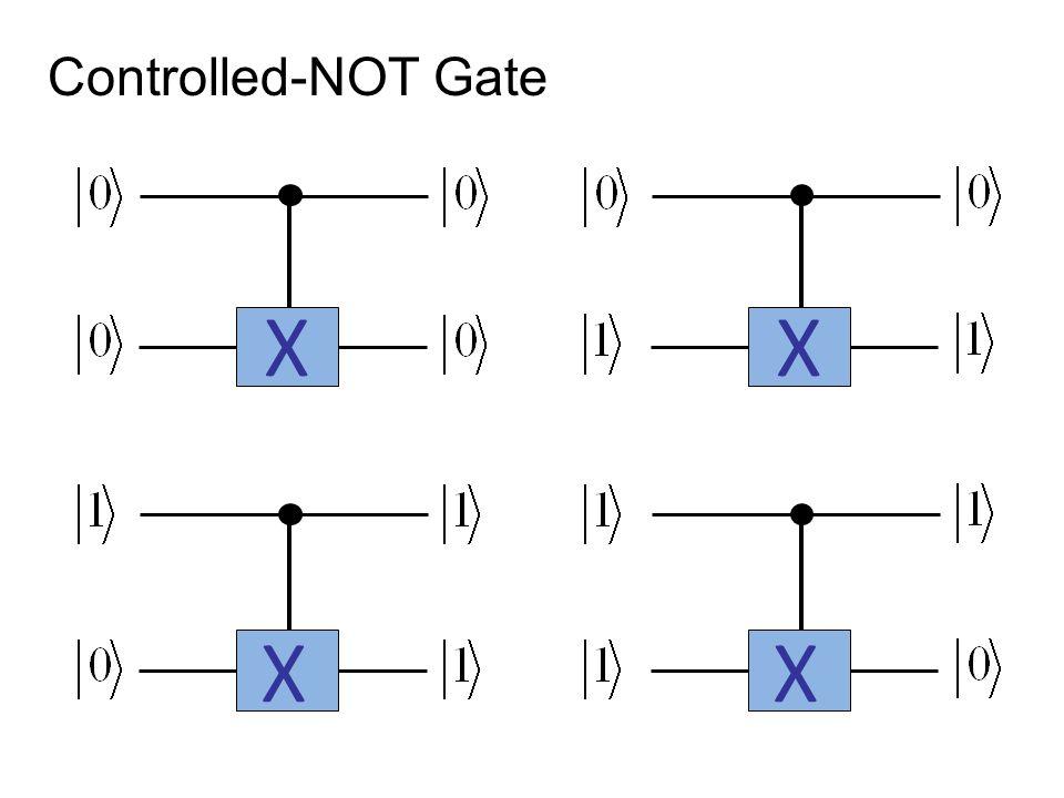 Controlled-NOT Gate X X X X