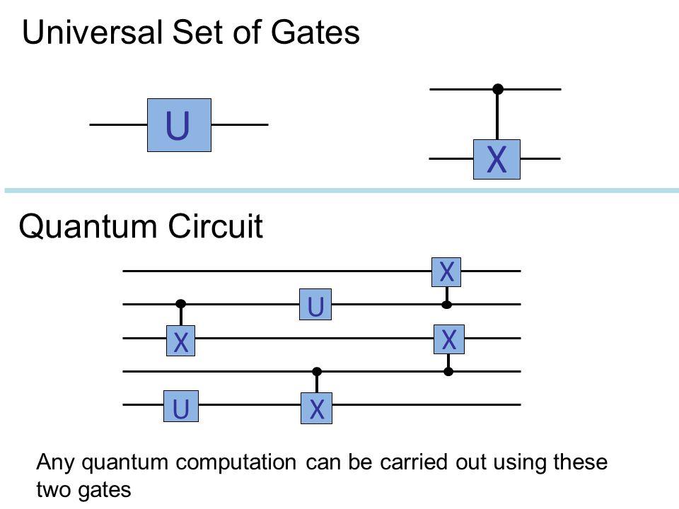 U X Universal Set of Gates Quantum Circuit U X