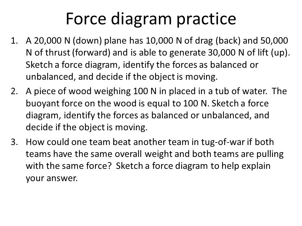 Force diagram practice