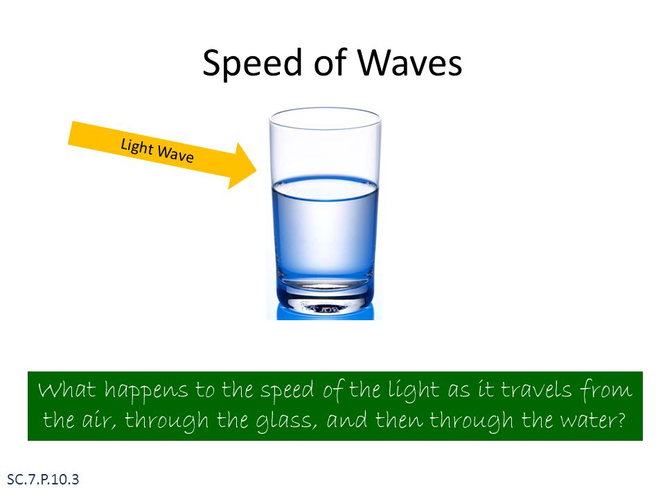 Speed of Waves Light Wave. What happens to the speed of the light as it travels from the air, through the glass, and then through the water