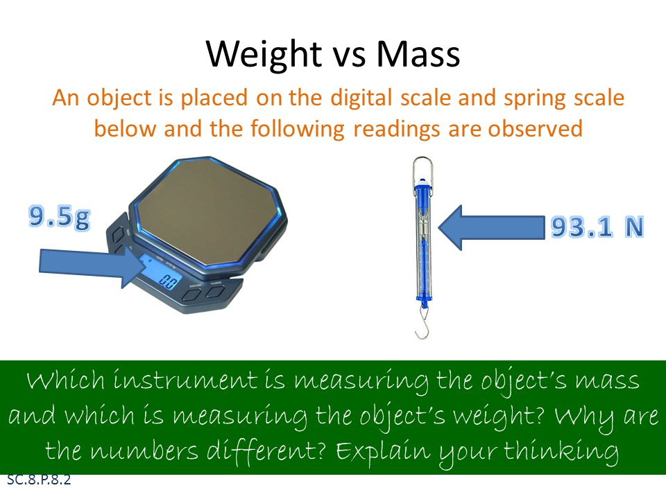 Weight vs Mass An object is placed on the digital scale and spring scale below and the following readings are observed.