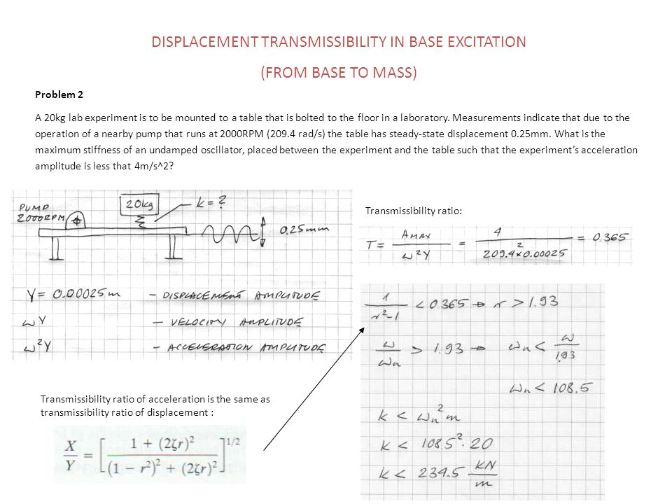 DISPLACEMENT TRANSMISSIBILITY IN BASE EXCITATION