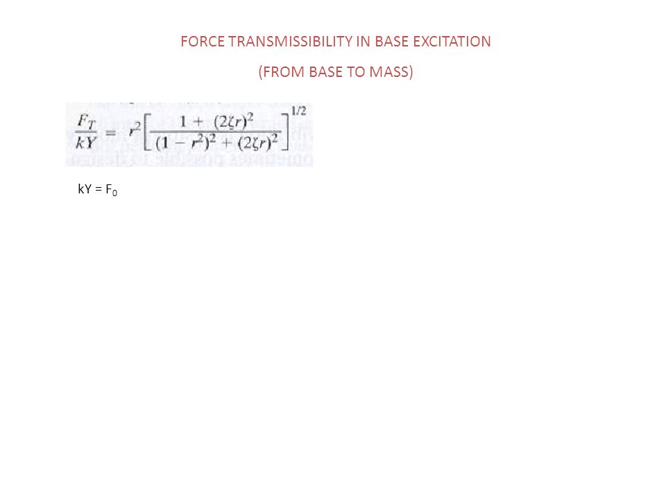 FORCE TRANSMISSIBILITY IN BASE EXCITATION