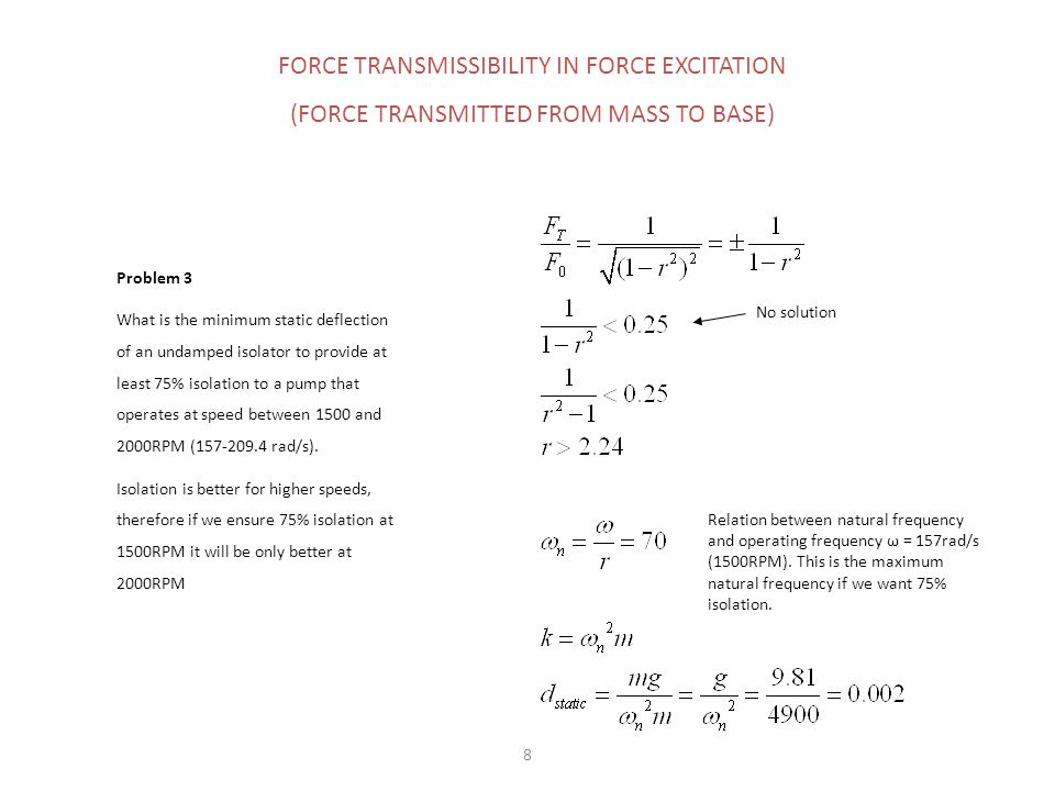FORCE TRANSMISSIBILITY IN FORCE EXCITATION