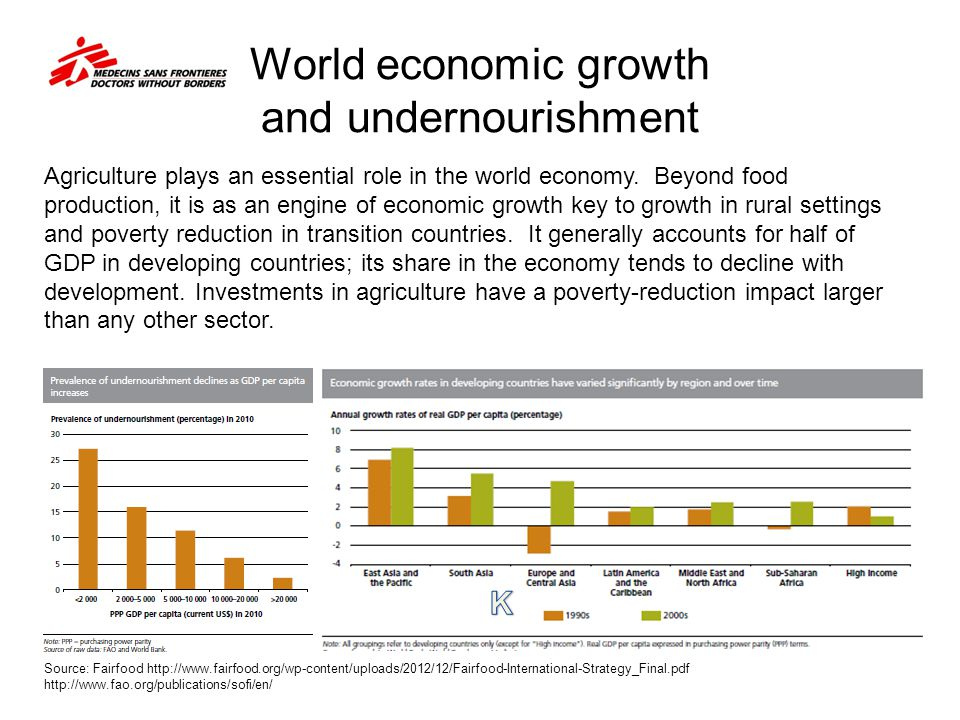World economic growth and undernourishment