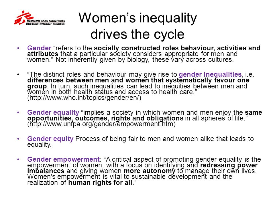 Women's inequality drives the cycle