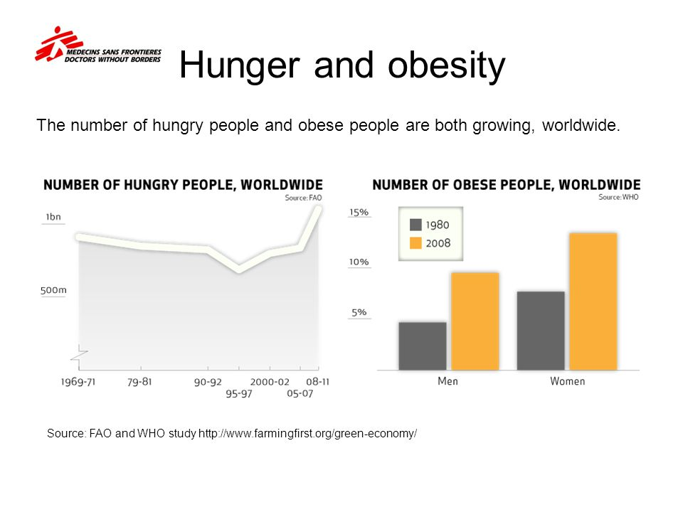 Hunger and obesity The number of hungry people and obese people are both growing, worldwide.
