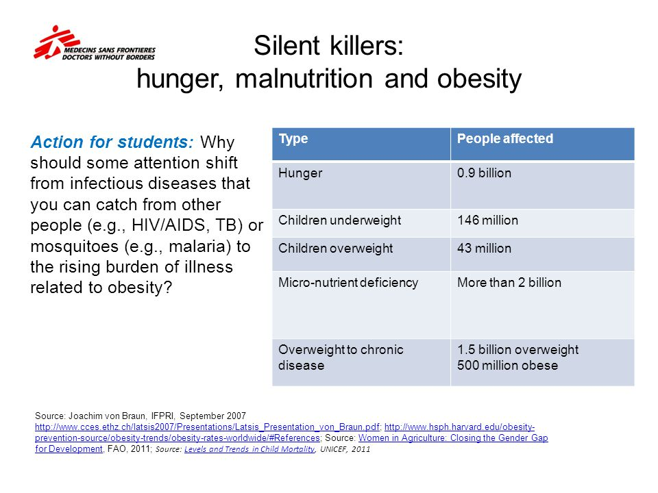 Silent killers: hunger, malnutrition and obesity
