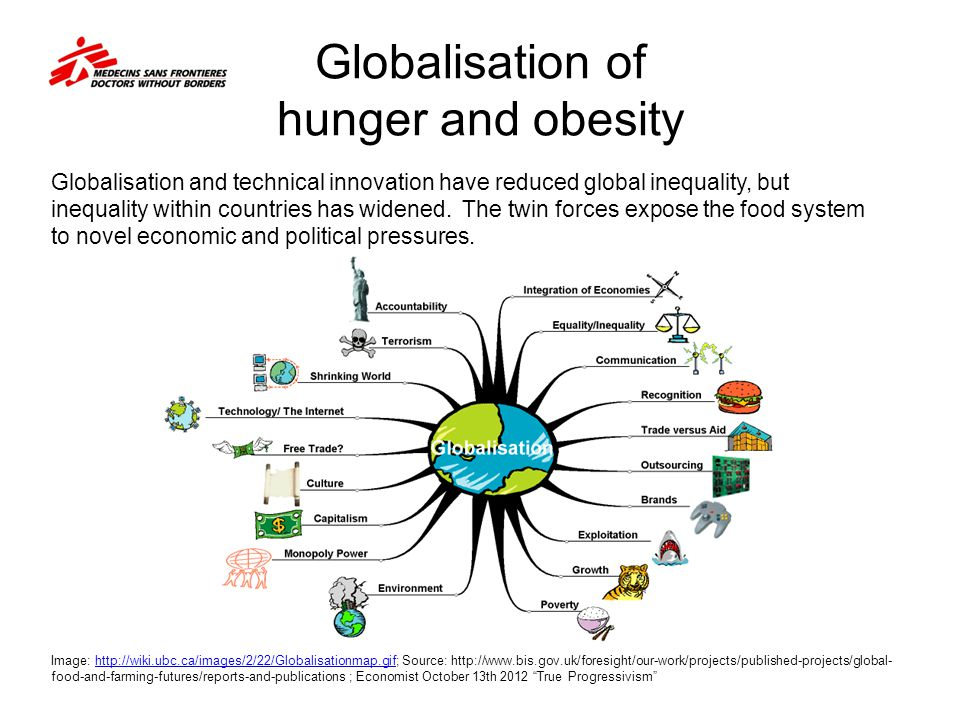 Globalisation of hunger and obesity