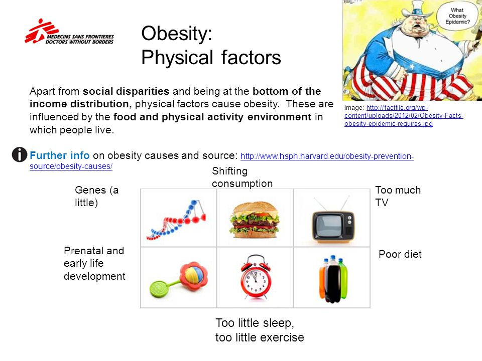 Obesity: Physical factors