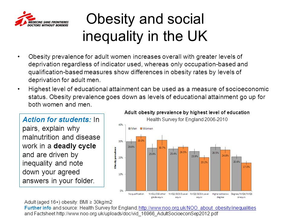 Obesity and social inequality in the UK