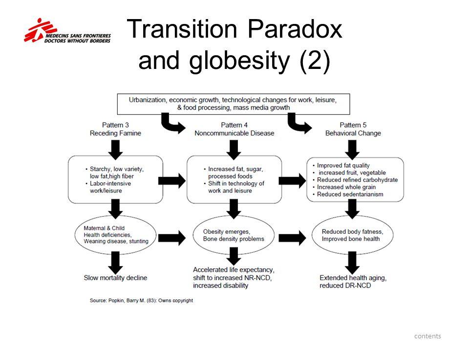 Transition Paradox and globesity (2)