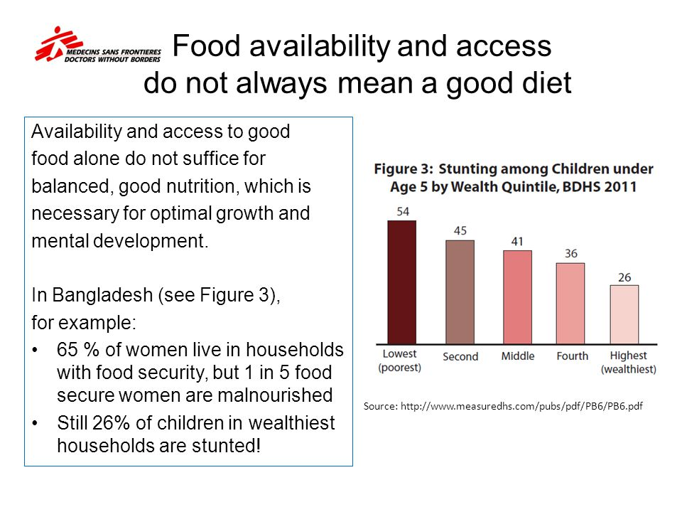 Food availability and access do not always mean a good diet