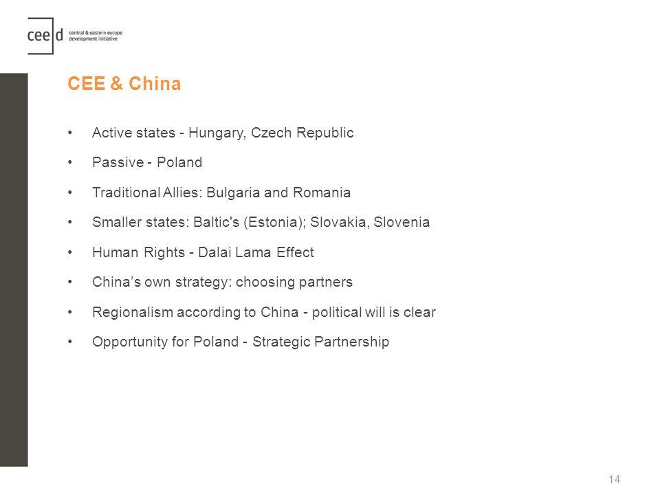 CEE & China Active states - Hungary, Czech Republic Passive - Poland