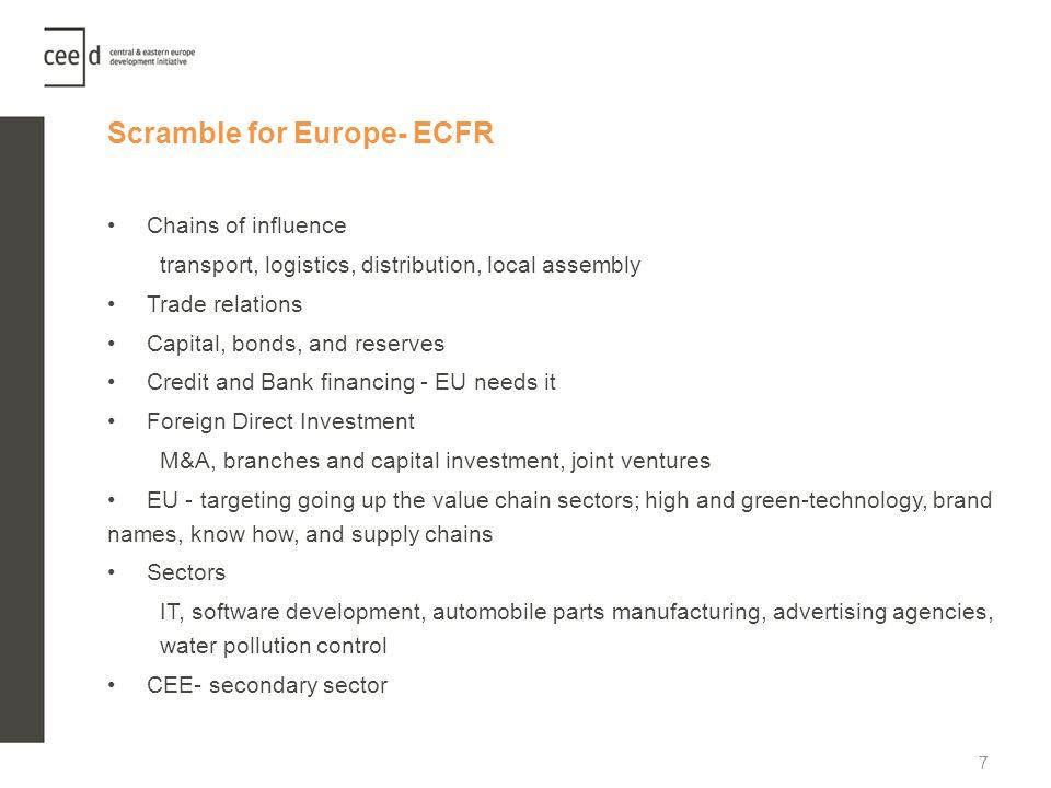 Scramble for Europe- ECFR