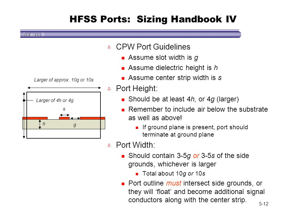 HFSS Ports: Sizing Handbook IV