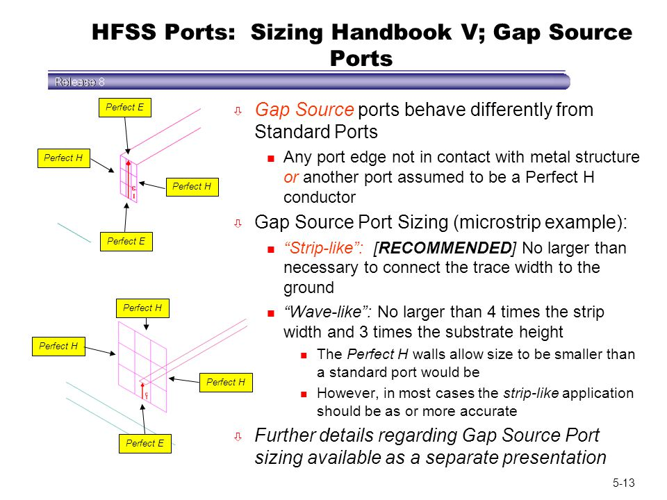 HFSS Ports: Sizing Handbook V; Gap Source Ports