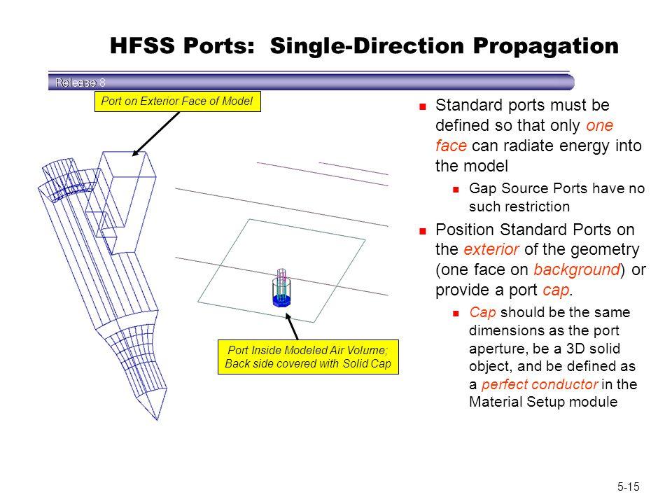 HFSS Ports: Single-Direction Propagation