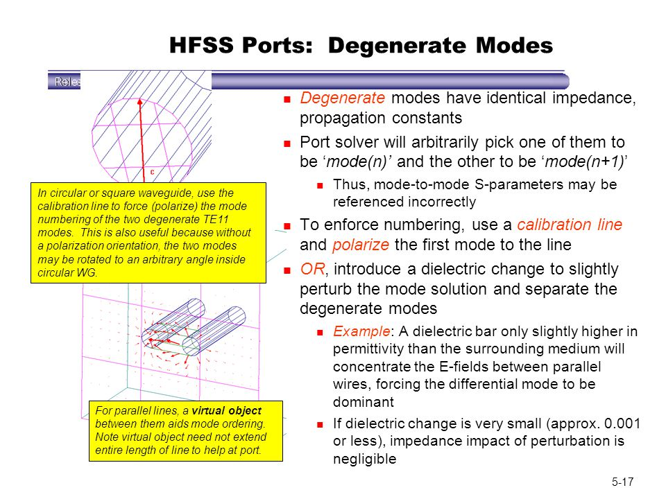 HFSS Ports: Degenerate Modes