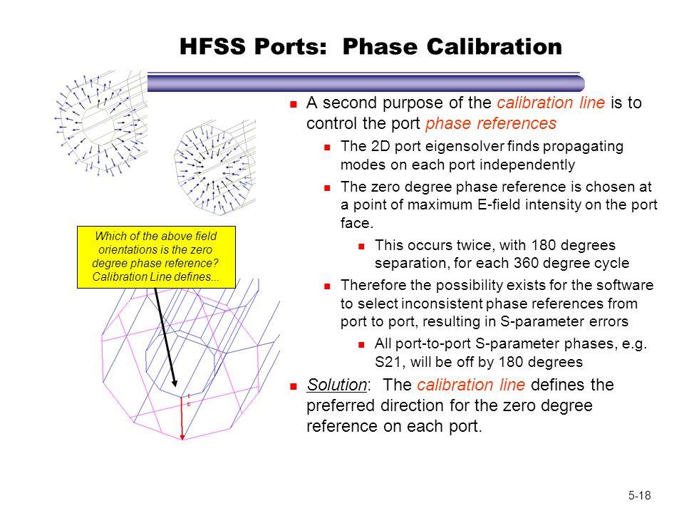HFSS Ports: Phase Calibration