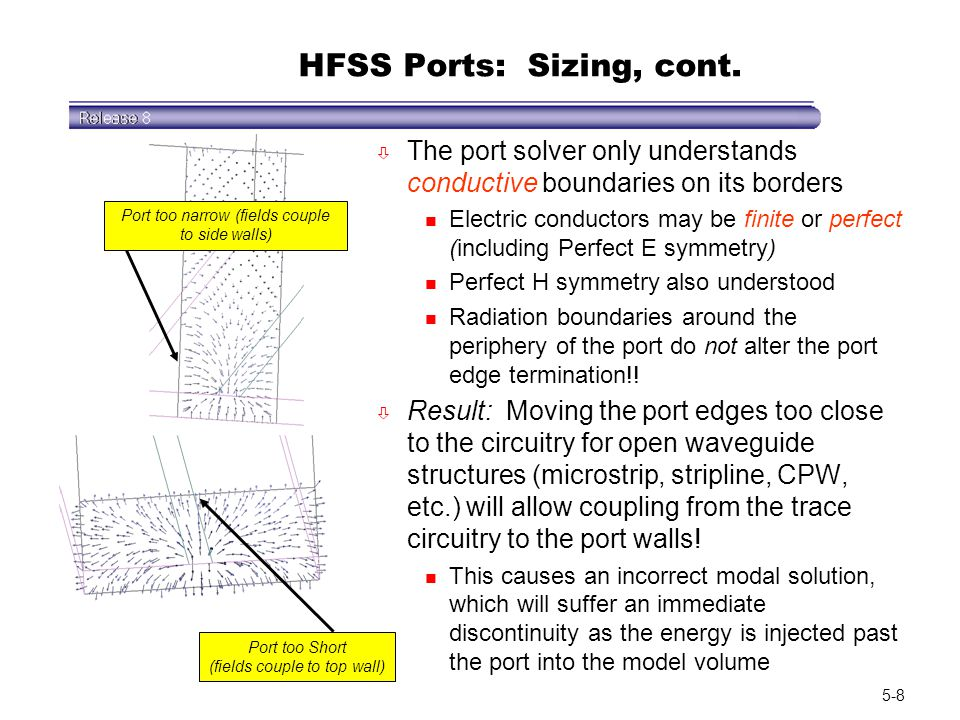 HFSS Ports: Sizing, cont.