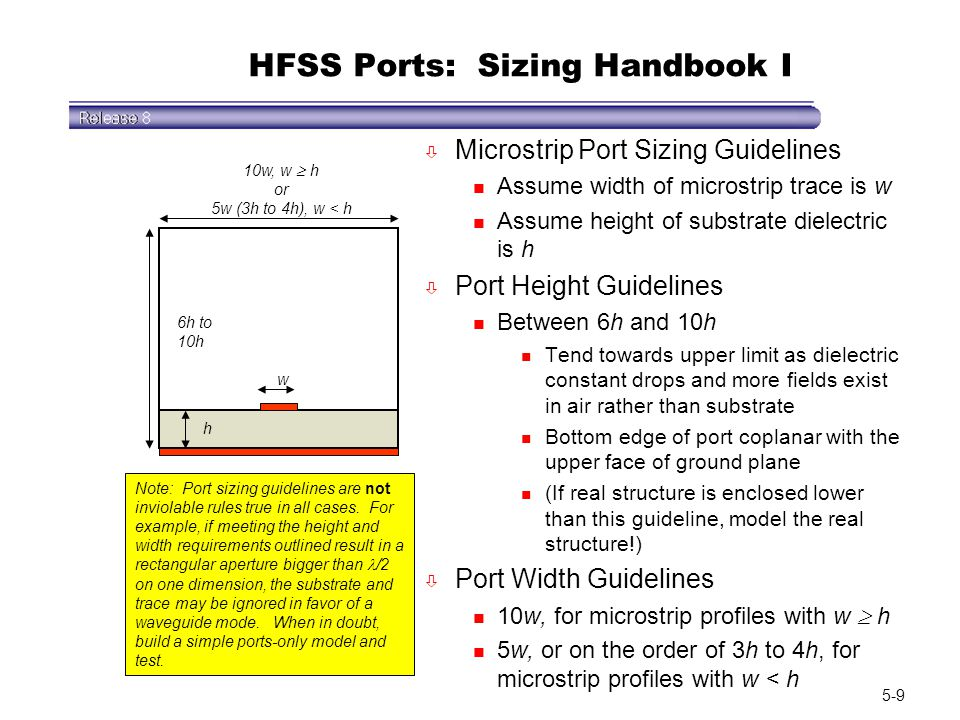 HFSS Ports: Sizing Handbook I