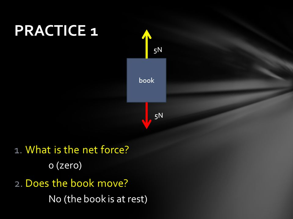 PRACTICE 1 What is the net force Does the book move 0 (zero)
