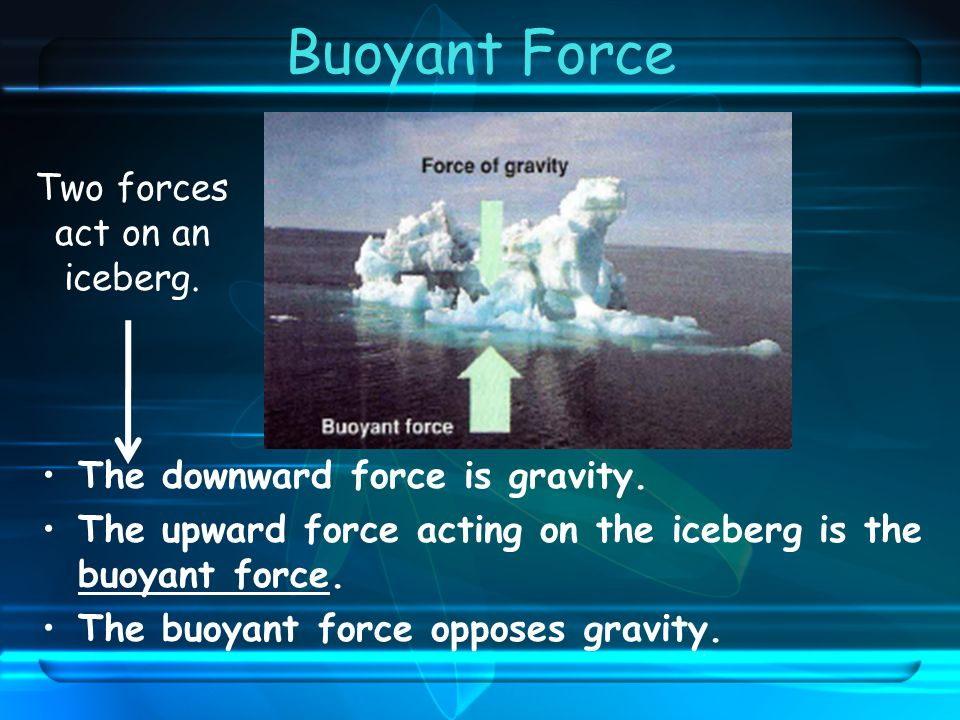 Two forces act on an iceberg.