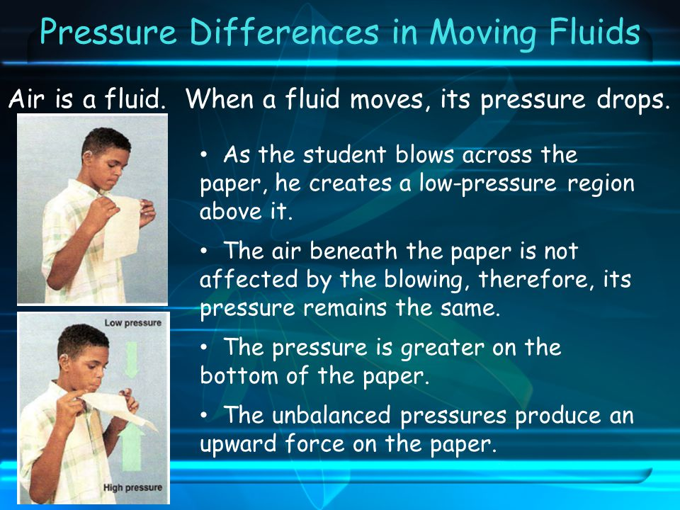 Pressure Differences in Moving Fluids