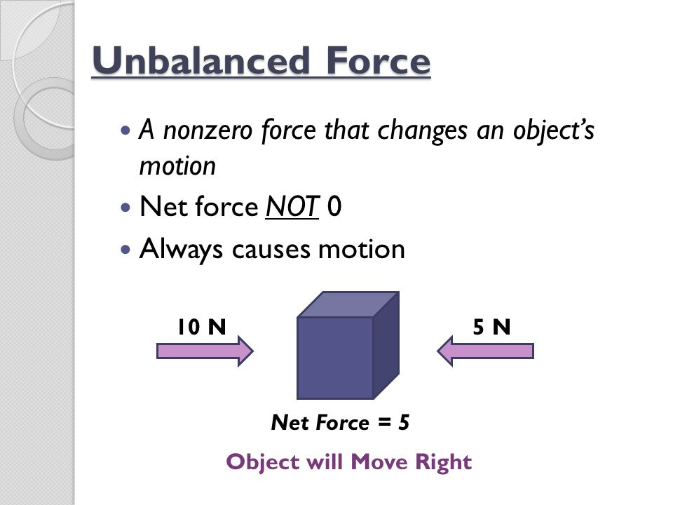 Unbalanced Force A nonzero force that changes an object's motion