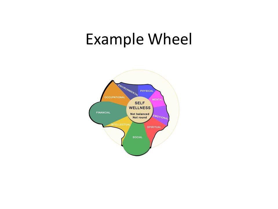 Example Wheel