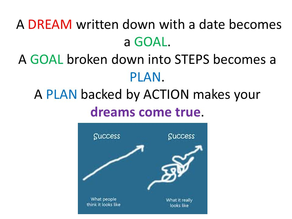 A DREAM written down with a date becomes a GOAL.