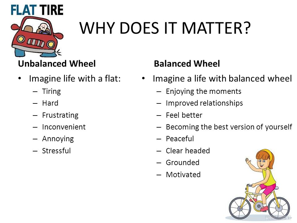 WHY DOES IT MATTER Unbalanced Wheel Balanced Wheel