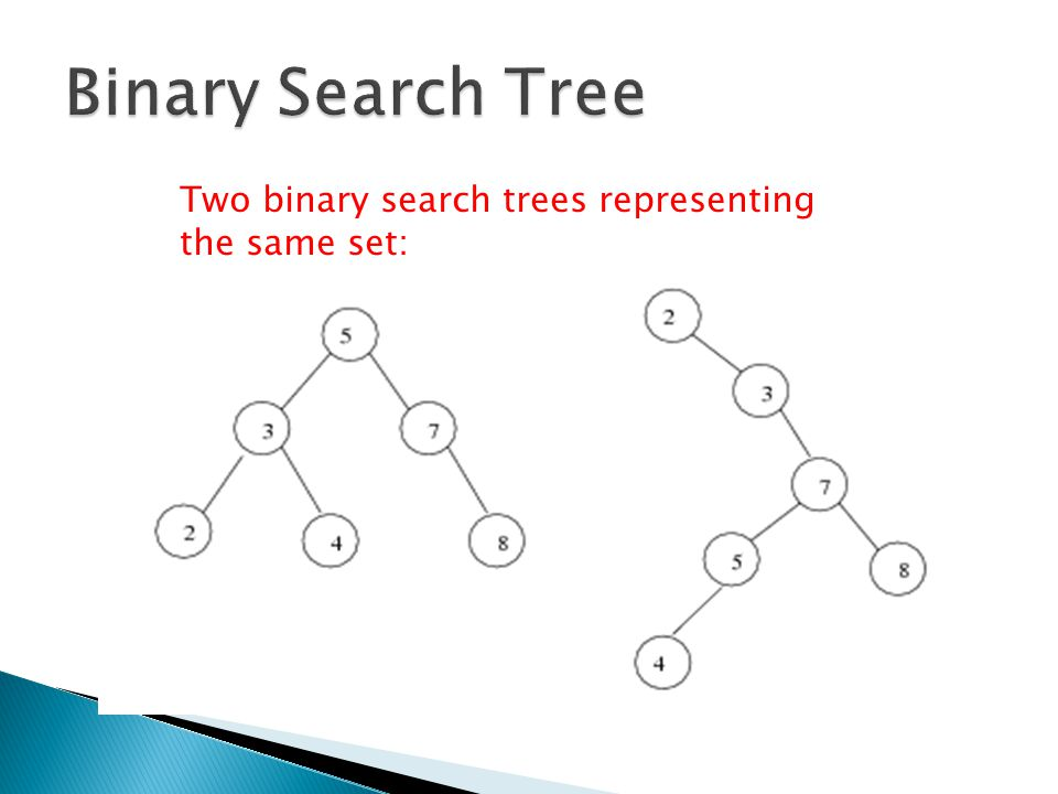 Binary Search Tree Two binary search trees representing the same set: