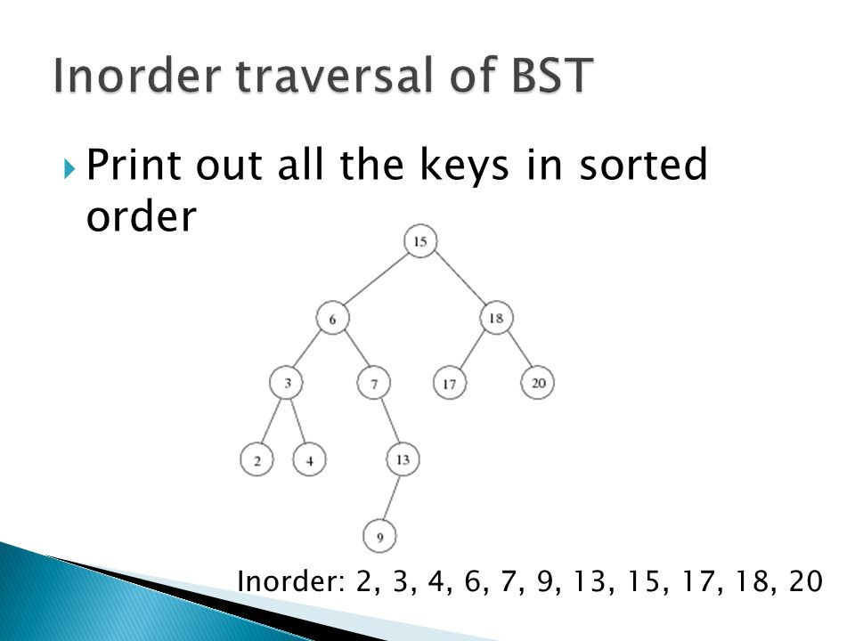 Inorder traversal of BST